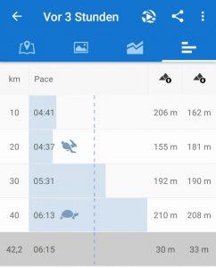 Zagreb Marathon Statistik