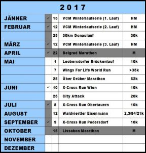 Sport Planung 2017